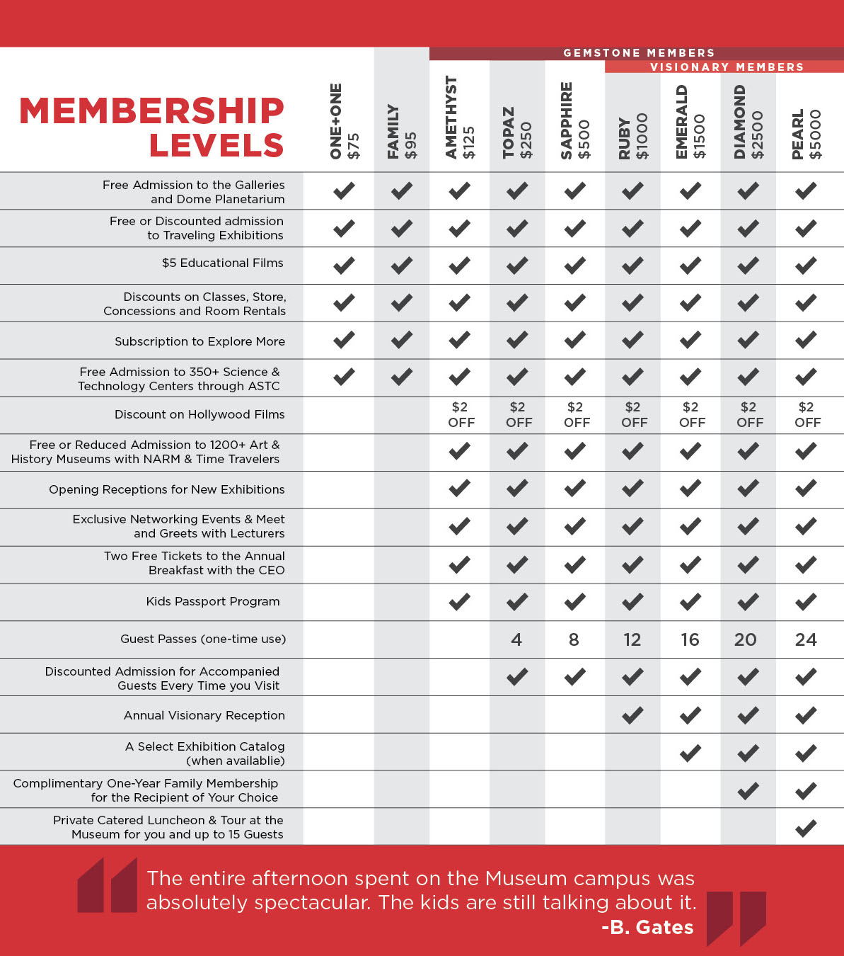 Prm Membership Brochure Jim Ver5 (Cropped)
